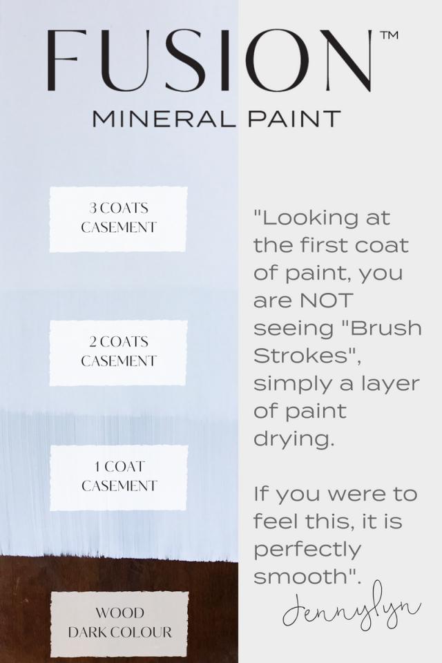 Fusion Mineral Paint hoeveel heb ik nodig?