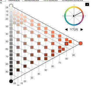 NCS kleuren kaart, NCS kleuren driehoek, maisonmansion, restyleninhuis